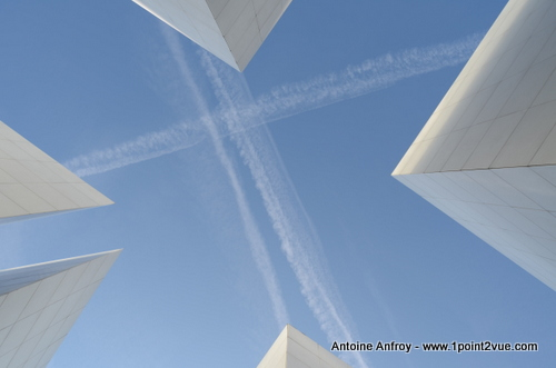 angle zenith ciel